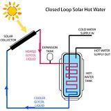 solarthermalhotwater.jpg